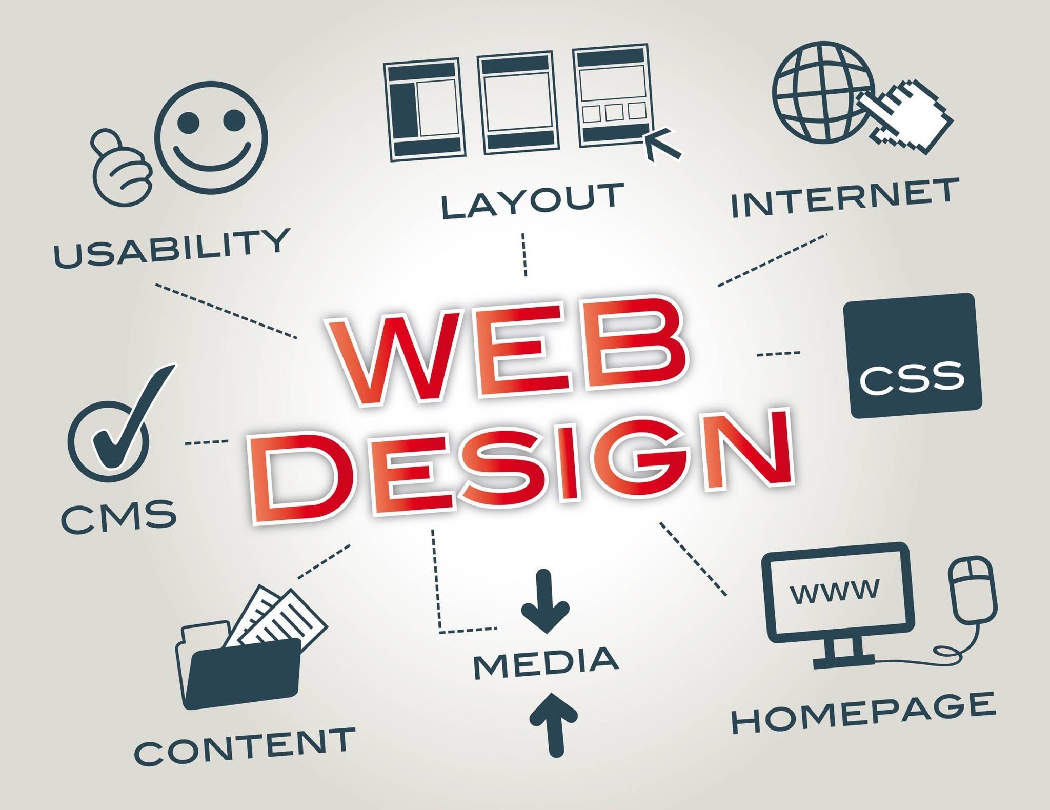 Які програми потрібні для роботи дизайнера