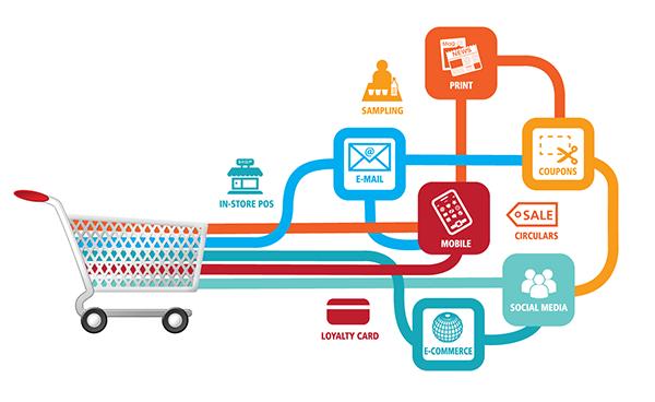 Модули для интернет-магазина на OpenCart