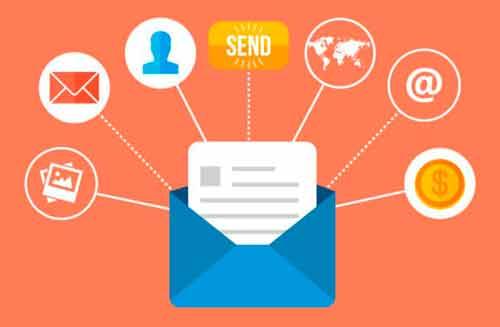 Особливості програмного рішення повідомлення клієнтів по смс для інтернет-магазину