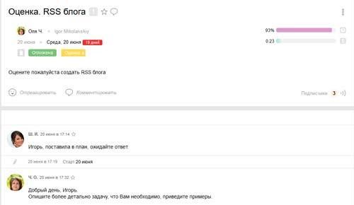 Оцінка RSS блогу