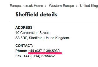 Пример отображения номера телефона на своем веб-сайте