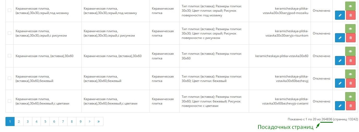 Як зробити SEO-структуру для інтернет-магазину на OpenCart